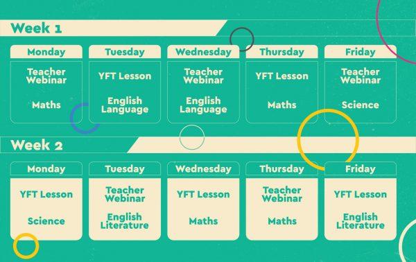 YFT 2021 Summer School Timetable